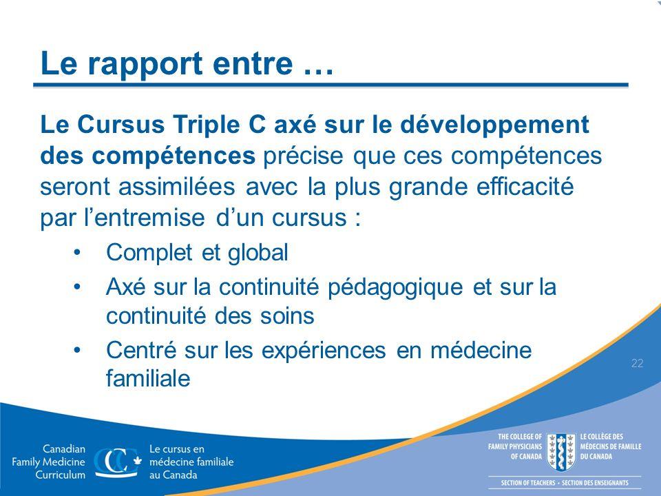 Le Cursus Triple C axé sur le développement des compétences précise que ces compétences seront assimilées avec la plus grande efficacité par lentremis