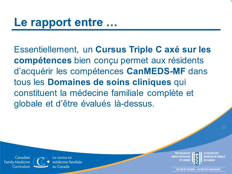 Essentiellement, un Cursus Triple C axé sur les compétences bien conçu permet aux résidents dacquérir les compétences CanMEDS-MF dans tous les Domaine