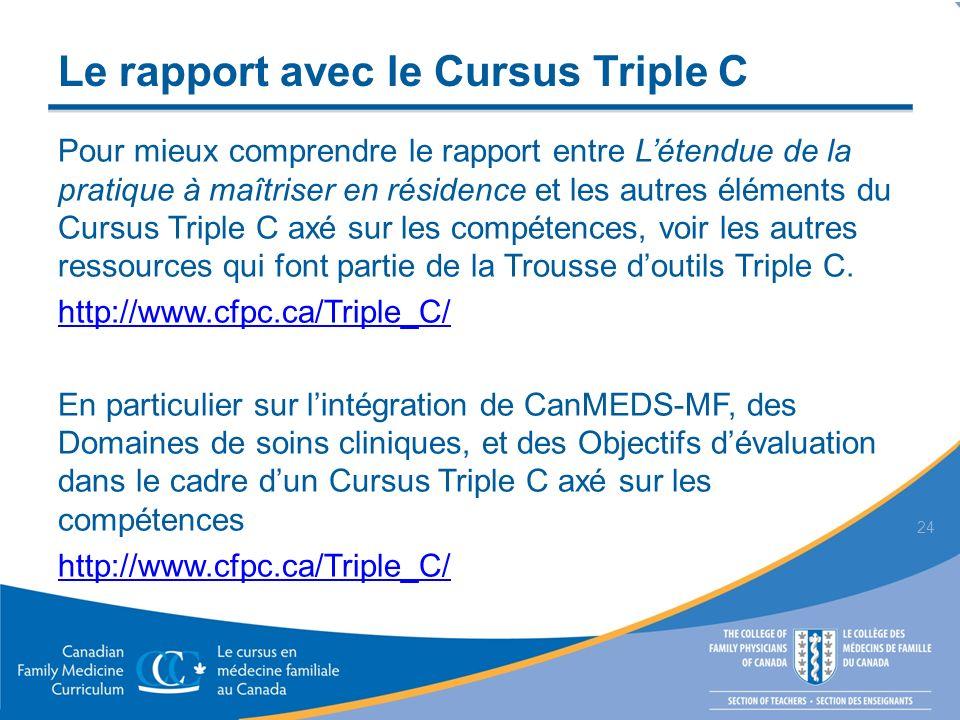 Le rapport avec le Cursus Triple C Pour mieux comprendre le rapport entre Létendue de la pratique à maîtriser en résidence et les autres éléments du Cursus Triple C axé sur les compétences, voir les autres ressources qui font partie de la Trousse doutils Triple C.
