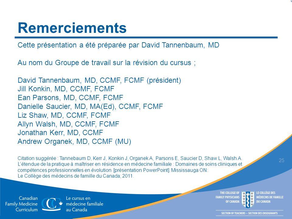 Remerciements Cette présentation a été préparée par David Tannenbaum, MD Au nom du Groupe de travail sur la révision du cursus ; David Tannenbaum, MD,
