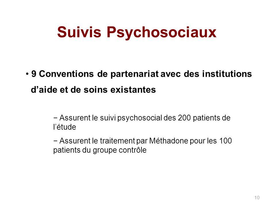 Suivis Psychosociaux 9 Conventions de partenariat avec des institutions daide et de soins existantes Assurent le suivi psychosocial des 200 patients de létude Assurent le traitement par Méthadone pour les 100 patients du groupe contrôle 10