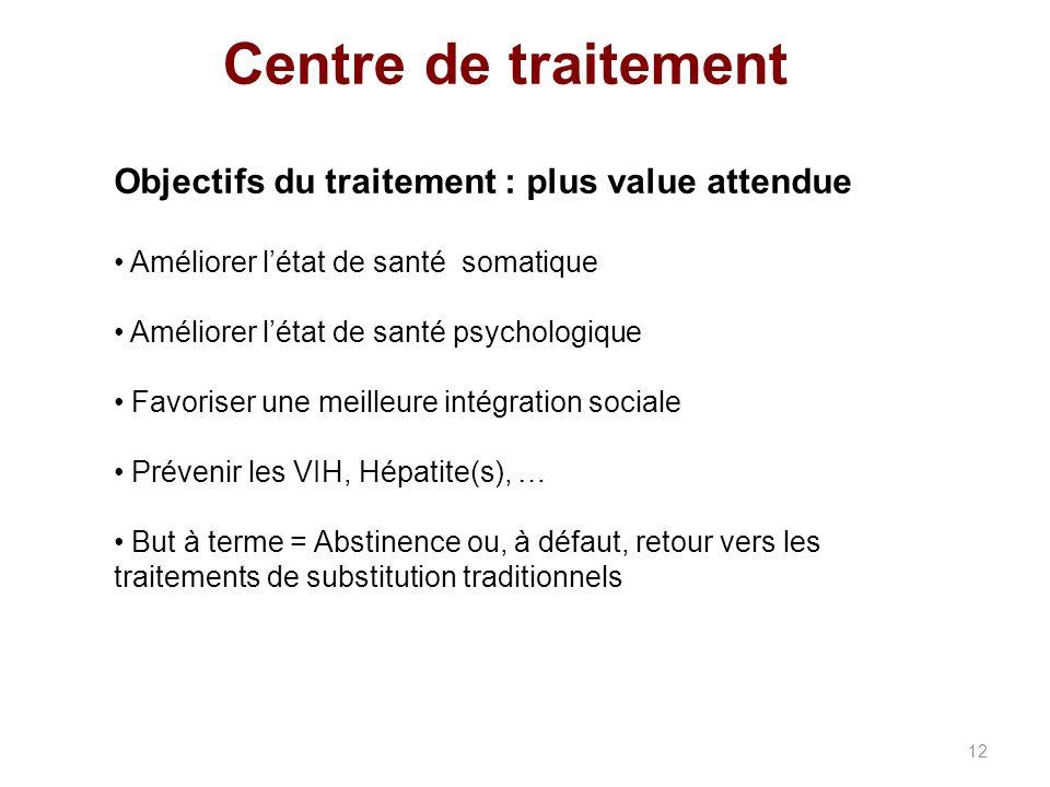 Centre de traitement Objectifs du traitement : plus value attendue Améliorer létat de santé somatique Améliorer létat de santé psychologique Favoriser une meilleure intégration sociale Prévenir les VIH, Hépatite(s), … But à terme = Abstinence ou, à défaut, retour vers les traitements de substitution traditionnels 12