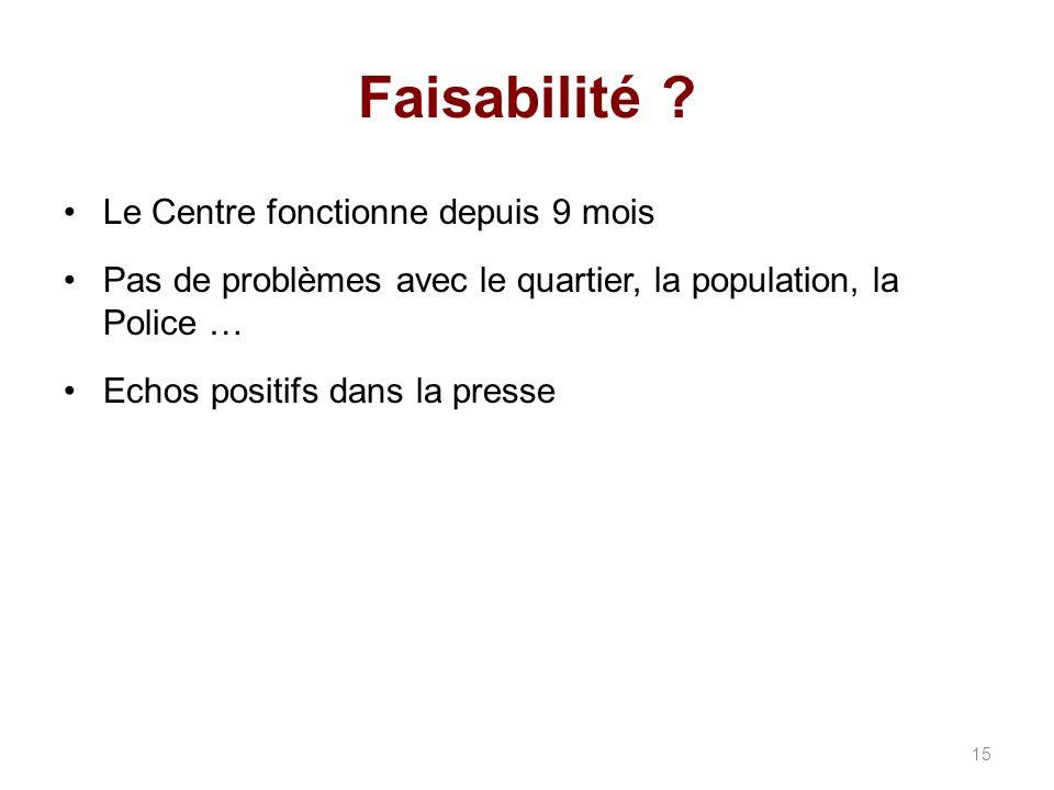Faisabilité .