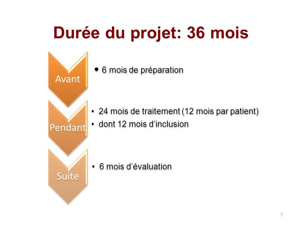 Avant 6 mois de préparation Pendant 24 mois de traitement (12 mois par patient) dont 12 mois dinclusion Suite 6 mois dévaluation Durée du projet: 36 mois 7