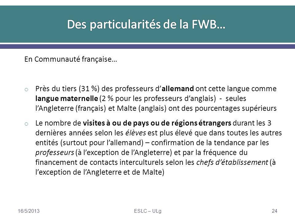 En Communauté française… o Près du tiers (31 %) des professeurs dallemand ont cette langue comme langue maternelle (2 % pour les professeurs danglais) - seules lAngleterre (français) et Malte (anglais) ont des pourcentages supérieurs o Le nombre de visites à ou de pays ou de régions étrangers durant les 3 dernières années selon les élèves est plus élevé que dans toutes les autres entités (surtout pour lallemand) – confirmation de la tendance par les professeurs (à lexception de lAngleterre) et par la fréquence du financement de contacts interculturels selon les chefs détablissement (à lexception de lAngleterre et de Malte) 16/5/2013ESLC – ULg24