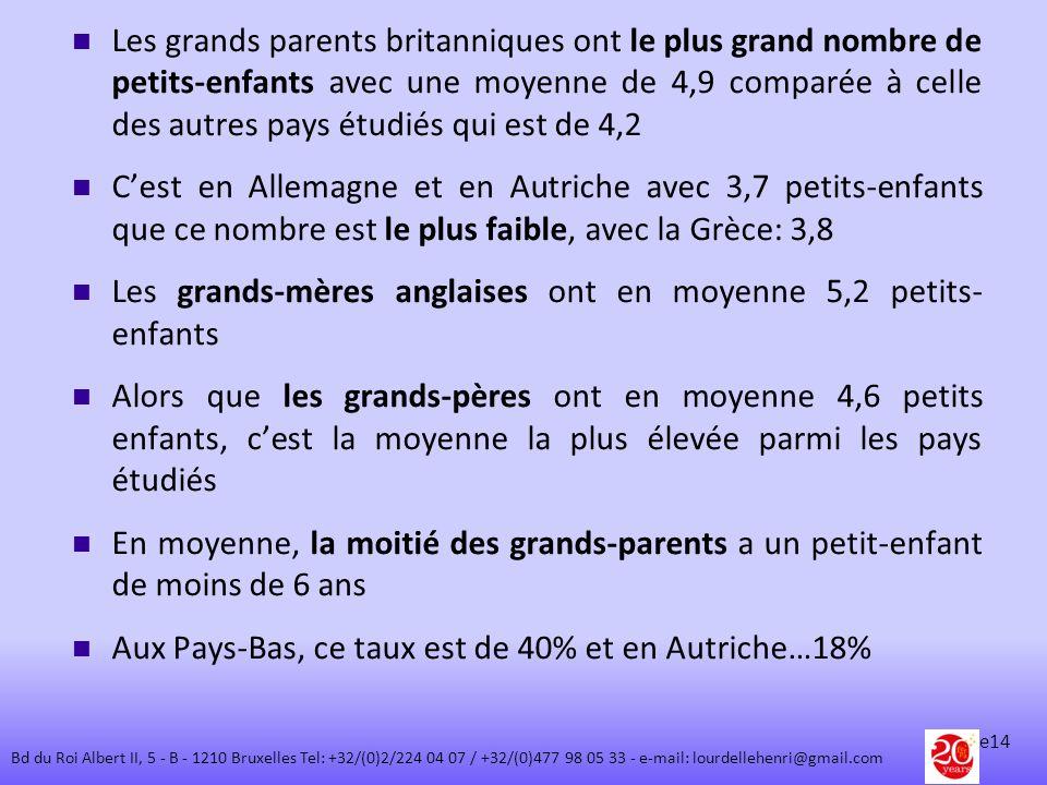 Les grands parents britanniques ont le plus grand nombre de petits-enfants avec une moyenne de 4,9 comparée à celle des autres pays étudiés qui est de