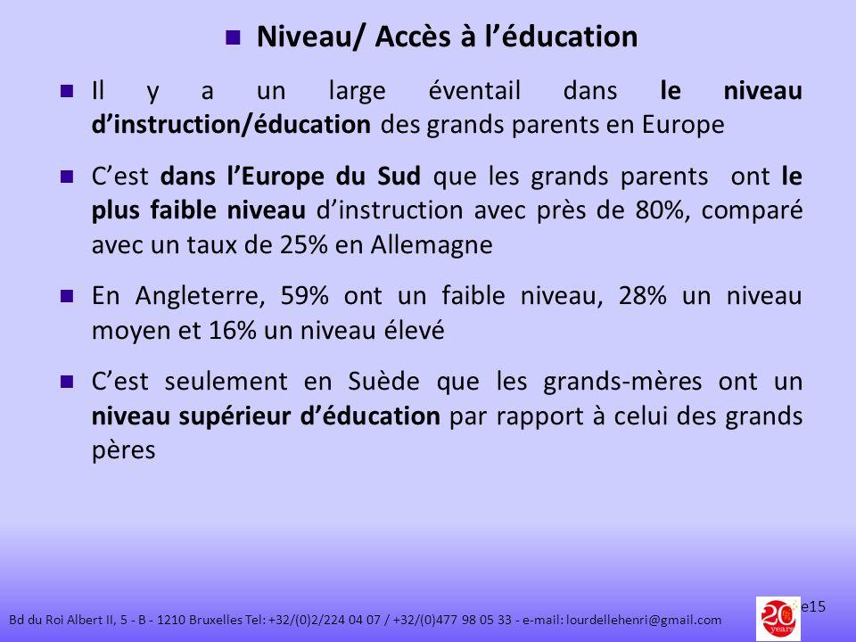 Niveau/ Accès à léducation Il y a un large éventail dans le niveau dinstruction/éducation des grands parents en Europe Cest dans lEurope du Sud que le