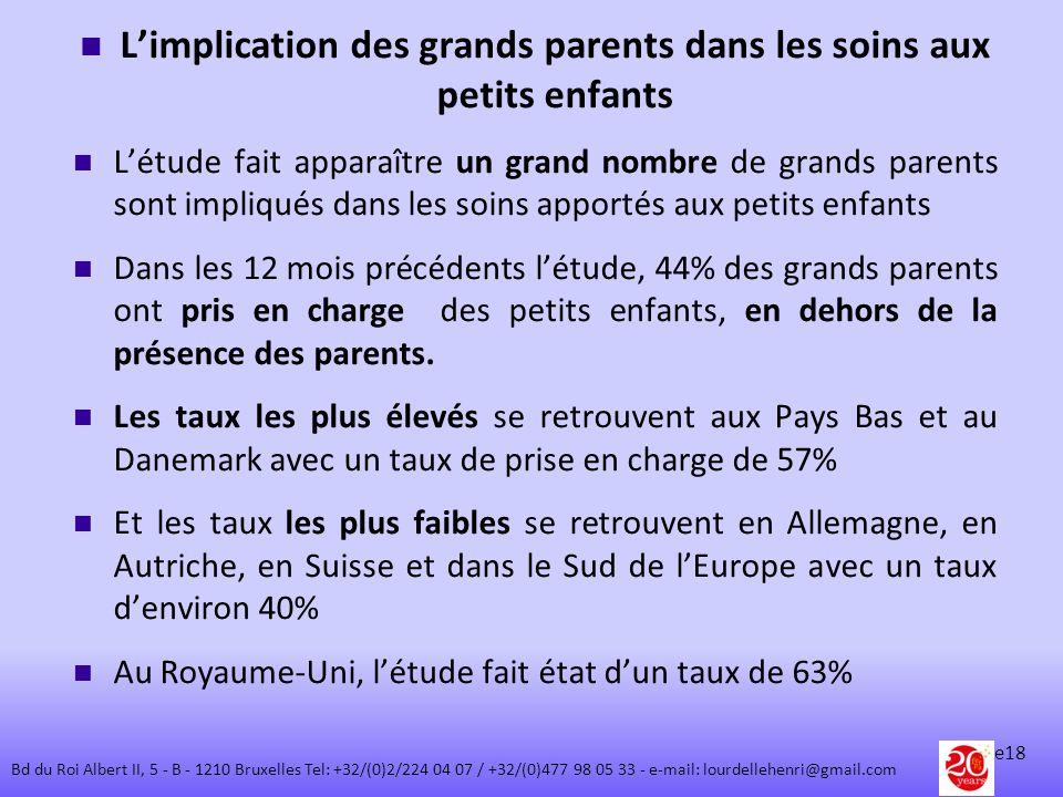 Limplication des grands parents dans les soins aux petits enfants Létude fait apparaître un grand nombre de grands parents sont impliqués dans les soi