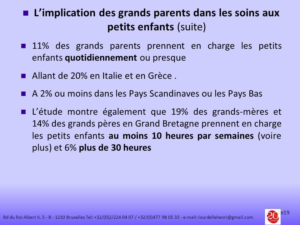 Limplication des grands parents dans les soins aux petits enfants (suite) 11% des grands parents prennent en charge les petits enfants quotidiennement