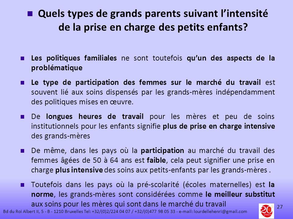 Quels types de grands parents suivant lintensité de la prise en charge des petits enfants? Les politiques familiales ne sont toutefois quun des aspect