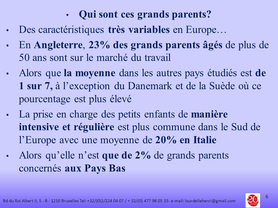 Qui sont ces grands parents? Des caractéristiques très variables en Europe… En Angleterre, 23% des grands parents âgés de plus de 50 ans sont sur le m