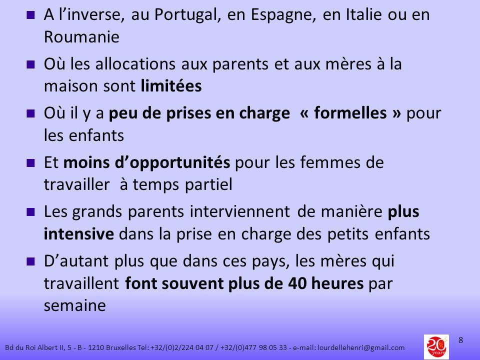 A linverse, au Portugal, en Espagne, en Italie ou en Roumanie Où les allocations aux parents et aux mères à la maison sont limitées Où il y a peu de p