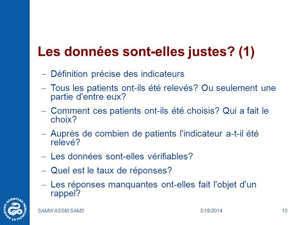 5/18/2014SAMW ASSM SAMS10 Les données sont-elles justes? (1) Définition précise des indicateurs Tous les patients ont-ils été relevés? Ou seulement un