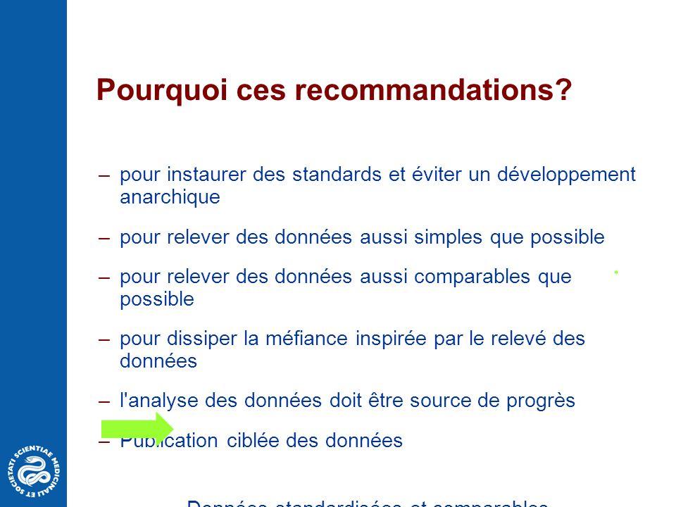 Pourquoi ces recommandations? –pour instaurer des standards et éviter un développement anarchique –pour relever des données aussi simples que possible