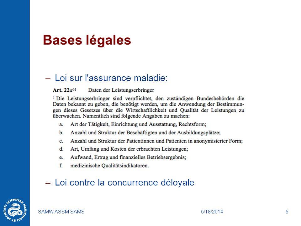 5/18/2014SAMW ASSM SAMS5 Bases légales –Loi sur l assurance maladie: –Loi contre la concurrence déloyale