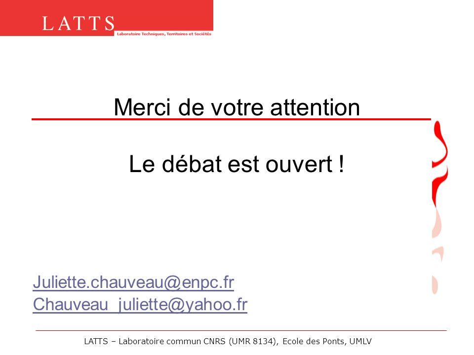 Juliette.chauveau@enpc.fr Chauveau_juliette@yahoo.fr Merci de votre attention Le débat est ouvert ! LATTS – Laboratoire commun CNRS (UMR 8134), Ecole
