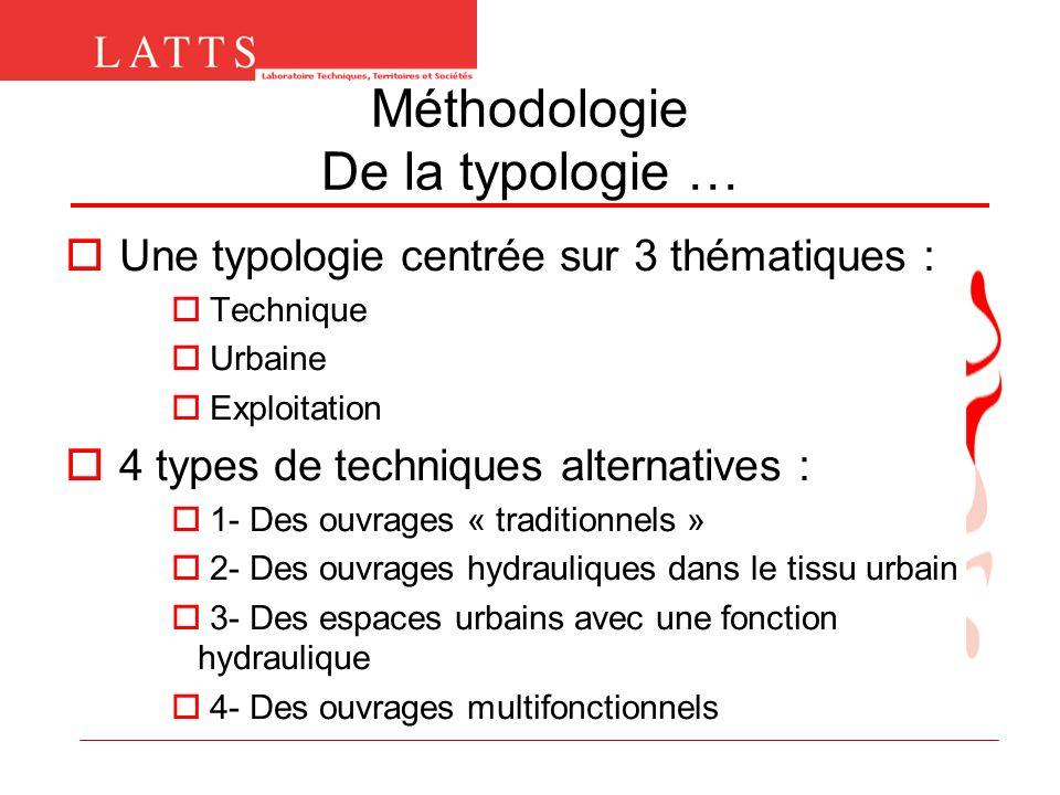 Méthodologie De la typologie … Une typologie centrée sur 3 thématiques : Technique Urbaine Exploitation 4 types de techniques alternatives : 1- Des ou