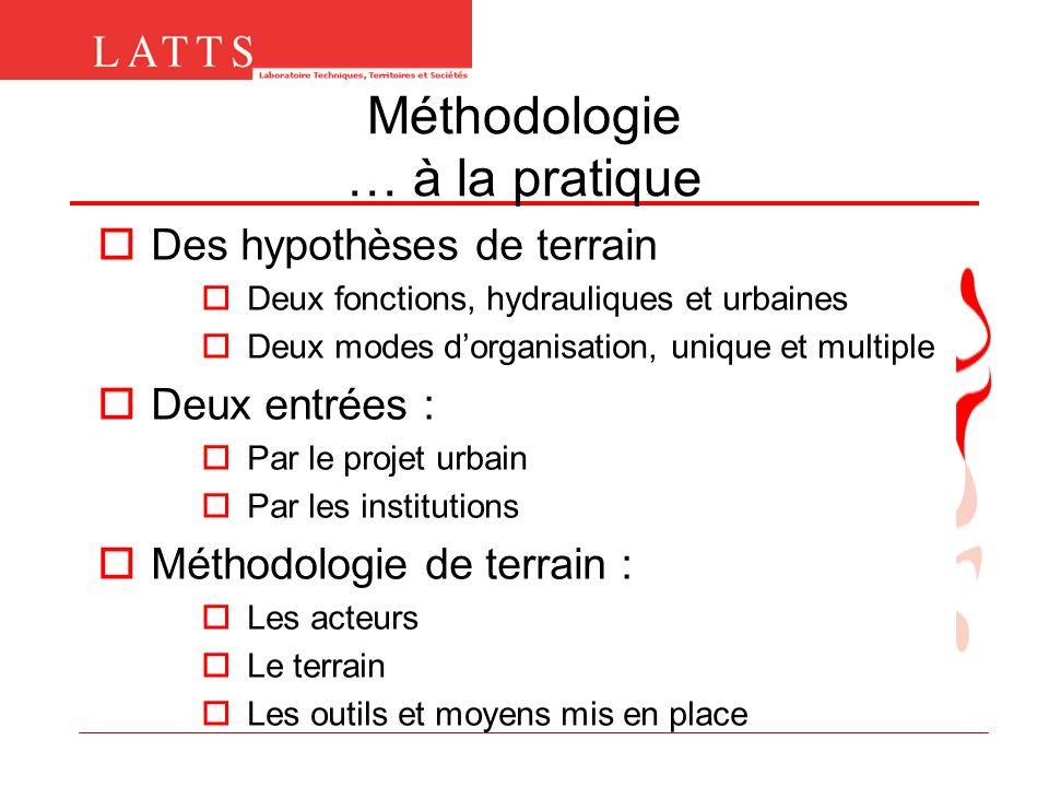 Méthodologie … à la pratique Des hypothèses de terrain Deux fonctions, hydrauliques et urbaines Deux modes dorganisation, unique et multiple Deux entr
