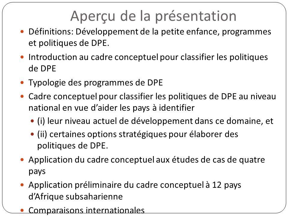 Aperçu de la présentation Définitions: Développement de la petite enfance, programmes et politiques de DPE. Introduction au cadre conceptuel pour clas