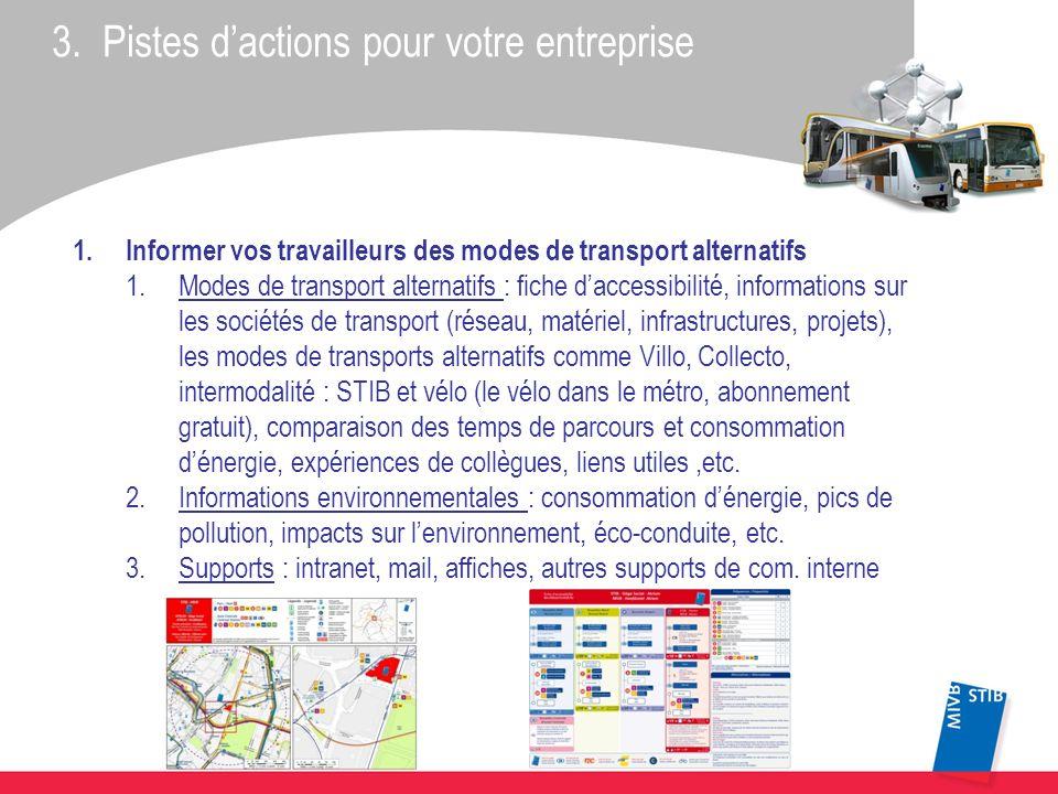 3. Pistes dactions pour votre entreprise 1.Informer vos travailleurs des modes de transport alternatifs 1.Modes de transport alternatifs : fiche dacce