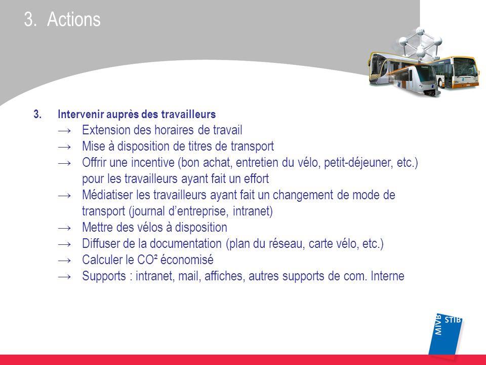 3. Actions 3.Intervenir auprès des travailleurs Extension des horaires de travail Mise à disposition de titres de transport Offrir une incentive (bon