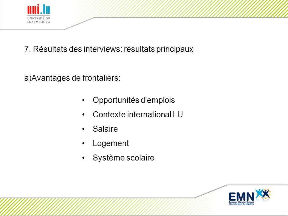 7. Résultats des interviews: résultats principaux a)Avantages de frontaliers: Opportunités demplois Contexte international LU Salaire Logement Système