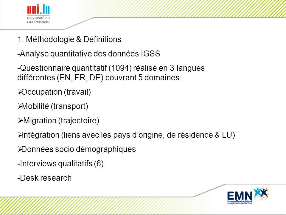 1. Méthodologie & Définitions -Analyse quantitative des données IGSS -Questionnaire quantitatif (1094) réalisé en 3 langues différentes (EN, FR, DE) c