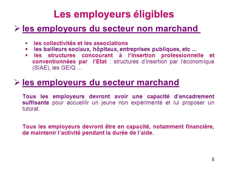 16 Contrat de génération : vers une gestion active des âges en entreprise Le marché du travail français souffre de deux grands dysfonctionnements: la précarité et le chômage des jeunes le faible taux demploi des seniors.