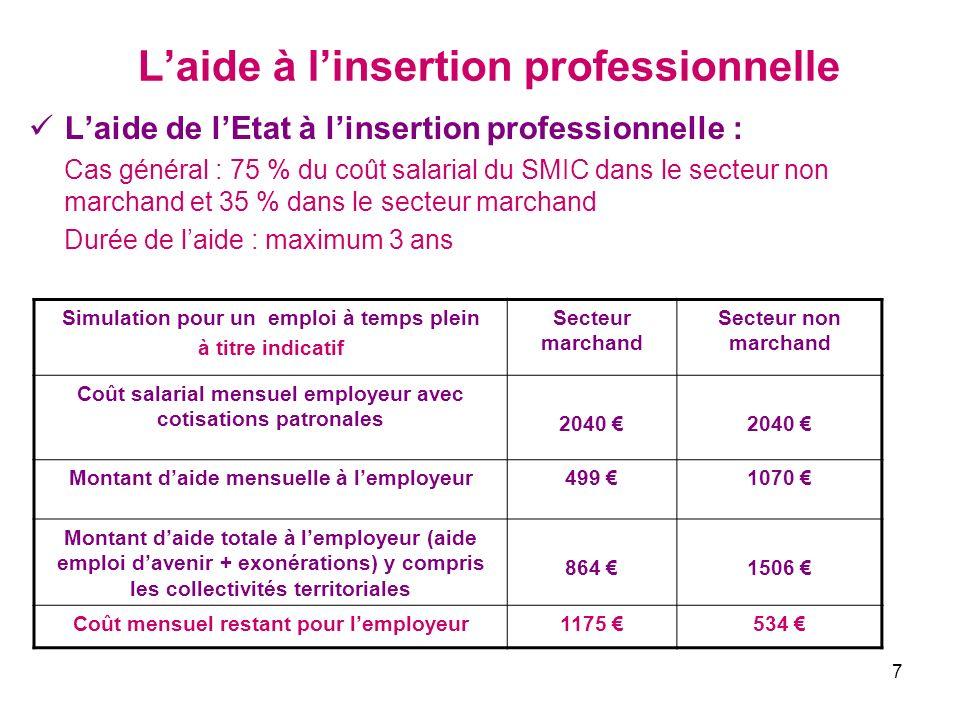18 Laide financière Entreprises de moins de 300 salariés Constitution dun binôme : Recrutement en CDI dun jeune âgé de moins de 26 ans (ou de moins de 30 ans pour les jeunes reconnus comme travailleurs handicapés).