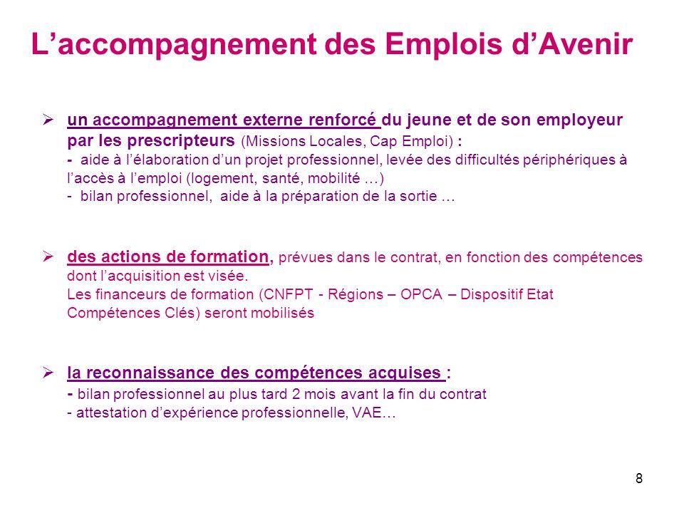 Sorties attendues : - Pérennisation de lemploi chez le même employeur - Accès à une formation qualifiante - Accès à lemploi chez un autre employeur en capitalisant les compétences acquises 9
