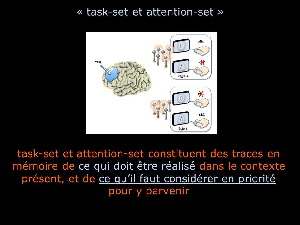 task-set et attention-set constituent des traces en mémoire de ce qui doit être réalisé dans le contexte présent, et de ce quil faut considérer en pri