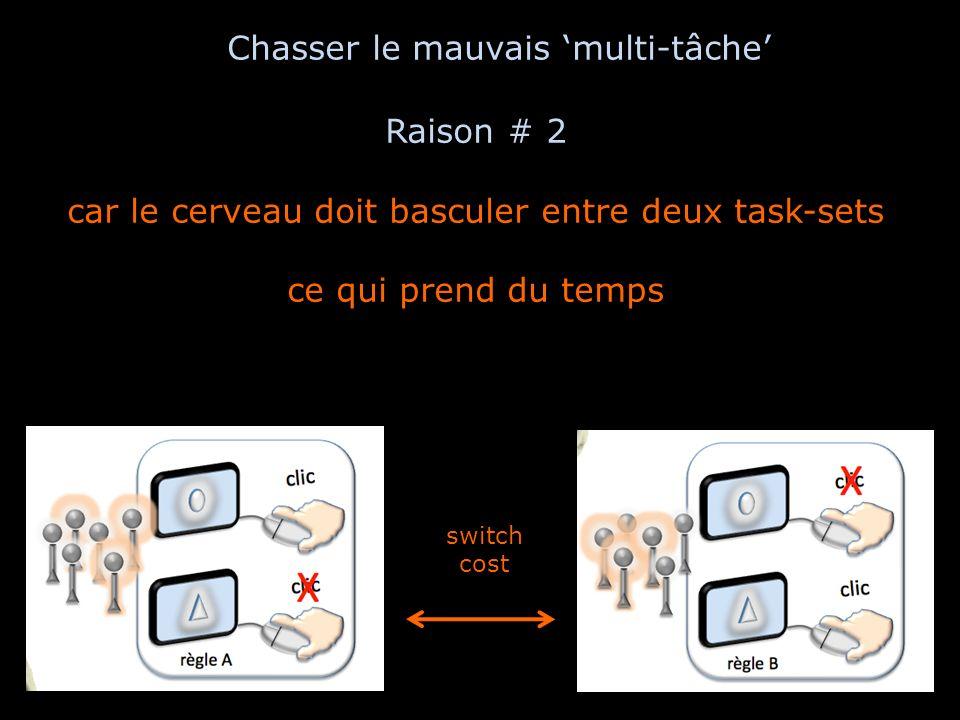 Raison # 2 car le cerveau doit basculer entre deux task-sets ce qui prend du temps switch cost Chasser le mauvais multi-tâche