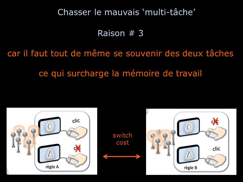 Raison # 3 car il faut tout de même se souvenir des deux tâches ce qui surcharge la mémoire de travail switch cost Chasser le mauvais multi-tâche