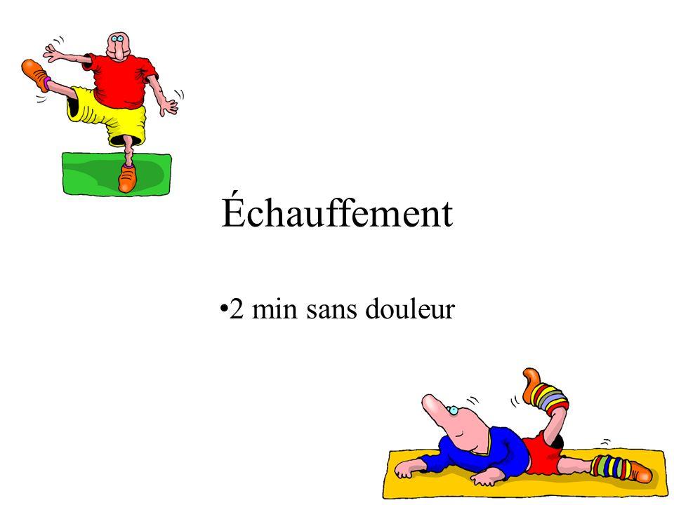 Respiration abdominale Couché Assis Debout au mur Répétitions: 15 X Série(s): 1 X *Attention : ventre mou