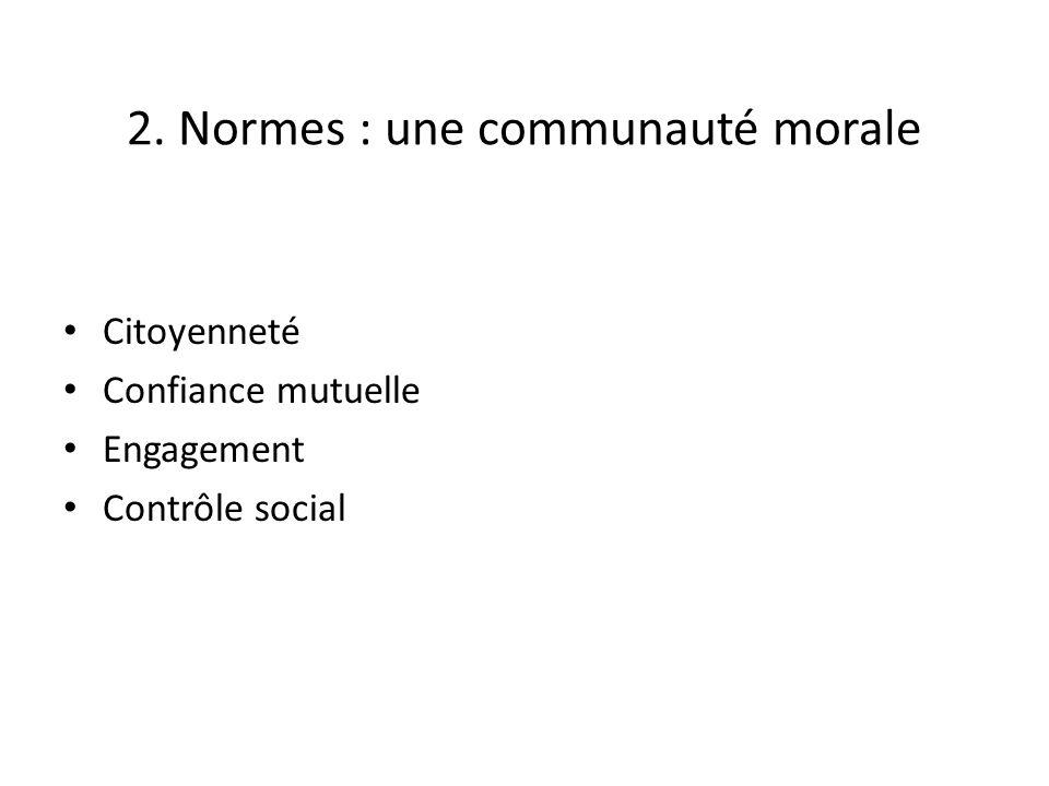 2. Normes : une communauté morale Citoyenneté Confiance mutuelle Engagement Contrôle social