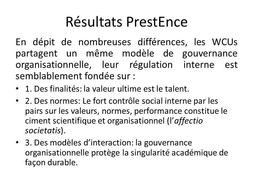 Résultats PrestEnce En dépit de nombreuses différences, les WCUs partagent un même modèle de gouvernance organisationnelle, leur régulation interne est semblablement fondée sur : 1.