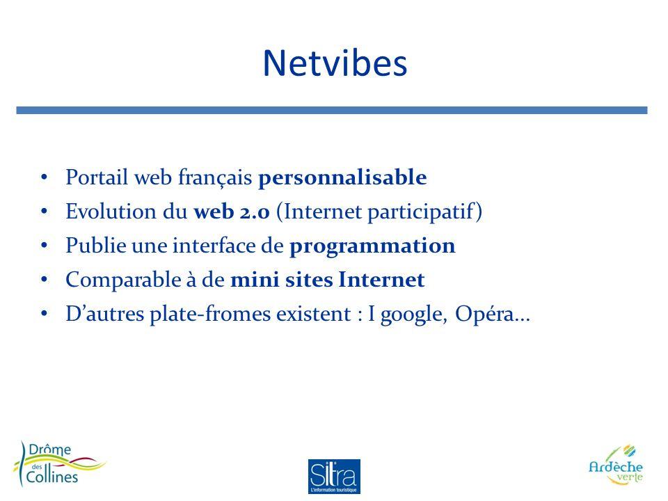 Netvibes Portail web français personnalisable Evolution du web 2.0 (Internet participatif) Publie une interface de programmation Comparable à de mini sites Internet Dautres plate-fromes existent : I google, Opéra...