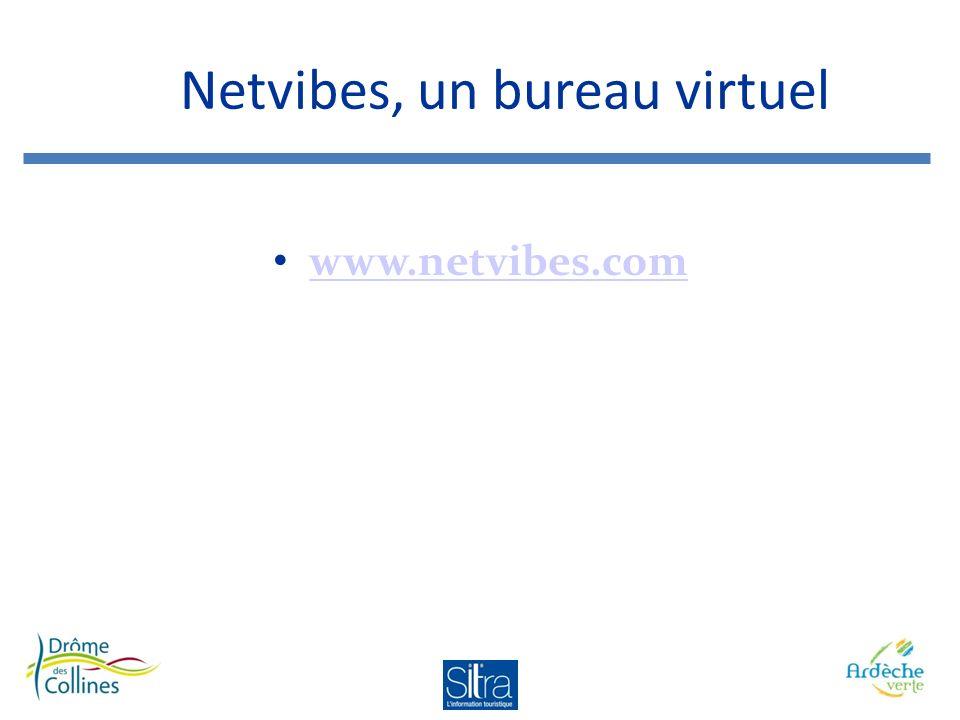 Le widget, version simple http://fr.eco.netvibes.com