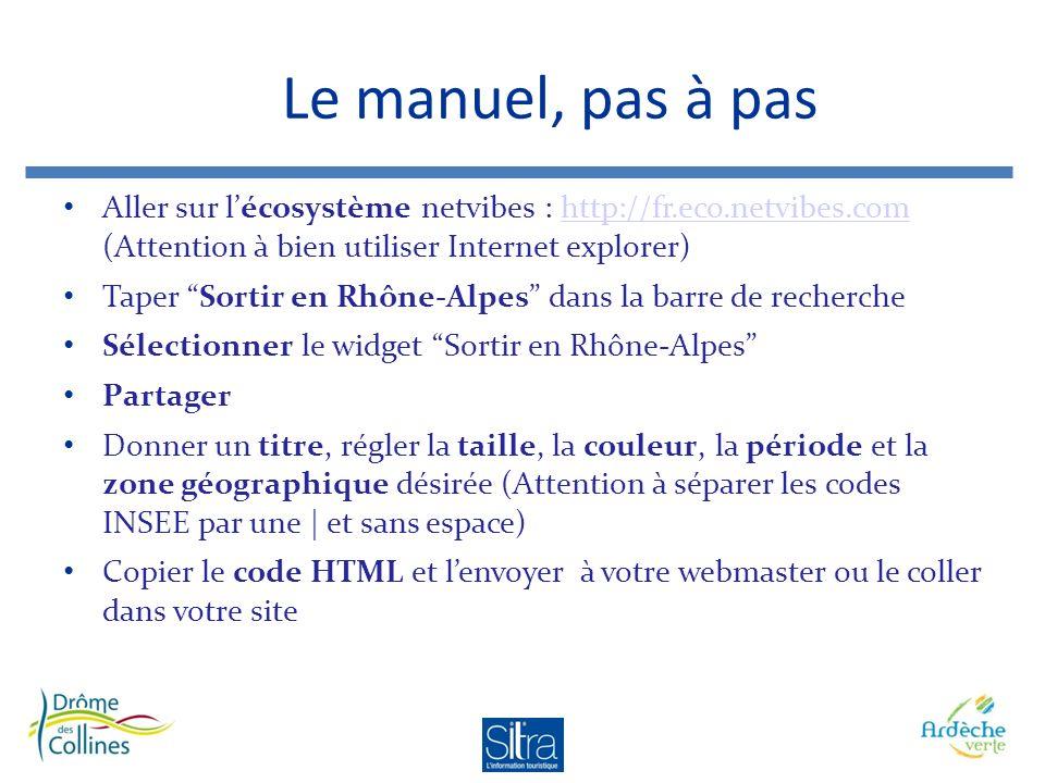 Le manuel, pas à pas Aller sur lécosystème netvibes : http://fr.eco.netvibes.com (Attention à bien utiliser Internet explorer)http://fr.eco.netvibes.com Taper Sortir en Rhône-Alpes dans la barre de recherche Sélectionner le widget Sortir en Rhône-Alpes Partager Donner un titre, régler la taille, la couleur, la période et la zone géographique désirée (Attention à séparer les codes INSEE par une | et sans espace) Copier le code HTML et lenvoyer à votre webmaster ou le coller dans votre site