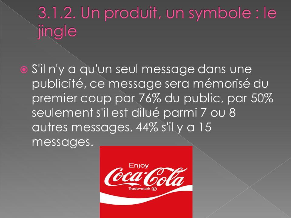S'il n'y a qu'un seul message dans une publicité, ce message sera mémorisé du premier coup par 76% du public, par 50% seulement s'il est dilué parmi 7