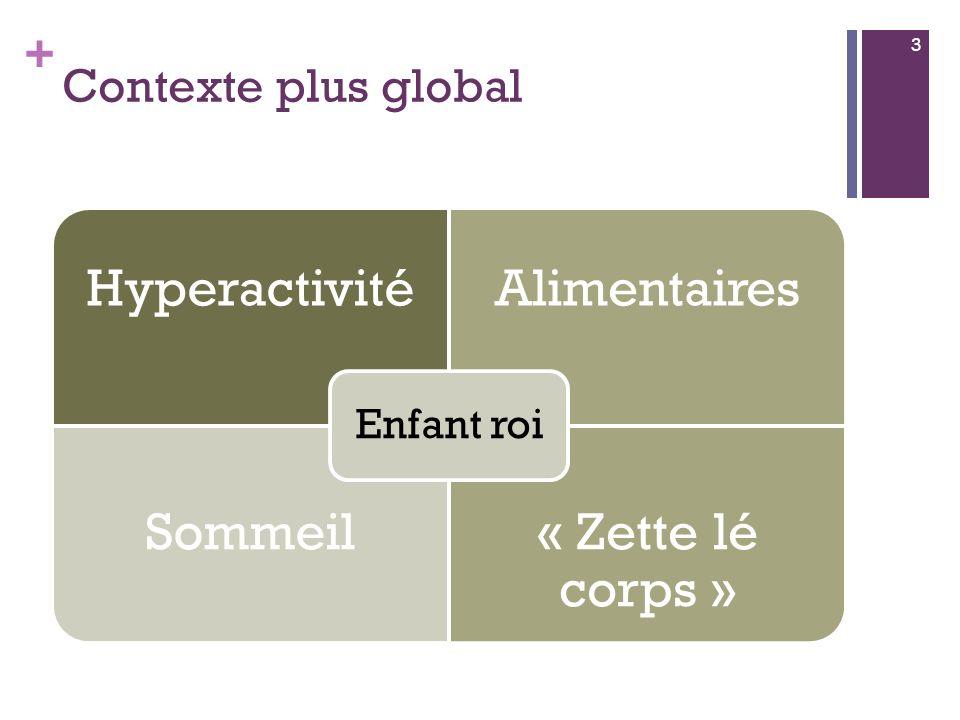 + Contexte plus global HyperactivitéAlimentaires Sommeil« Zette lé corps » Enfant roi 3