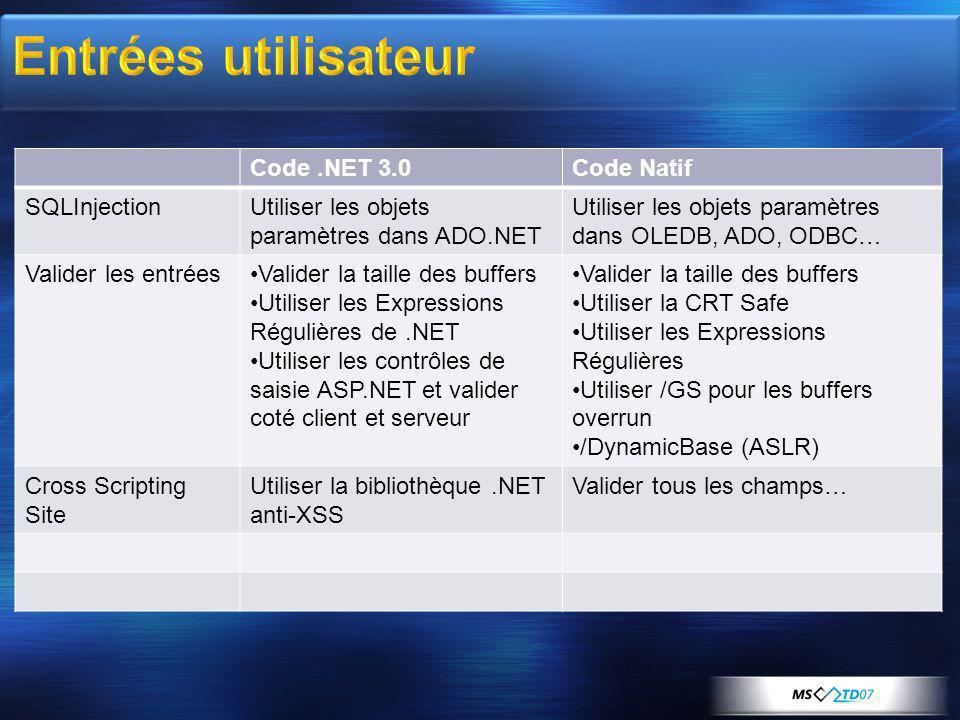 Code.NET 3.0Code Natif SQLInjectionUtiliser les objets paramètres dans ADO.NET Utiliser les objets paramètres dans OLEDB, ADO, ODBC… Valider les entréesValider la taille des buffers Utiliser les Expressions Régulières de.NET Utiliser les contrôles de saisie ASP.NET et valider coté client et serveur Valider la taille des buffers Utiliser la CRT Safe Utiliser les Expressions Régulières Utiliser /GS pour les buffers overrun /DynamicBase (ASLR) Cross Scripting Site Utiliser la bibliothèque.NET anti-XSS Valider tous les champs…