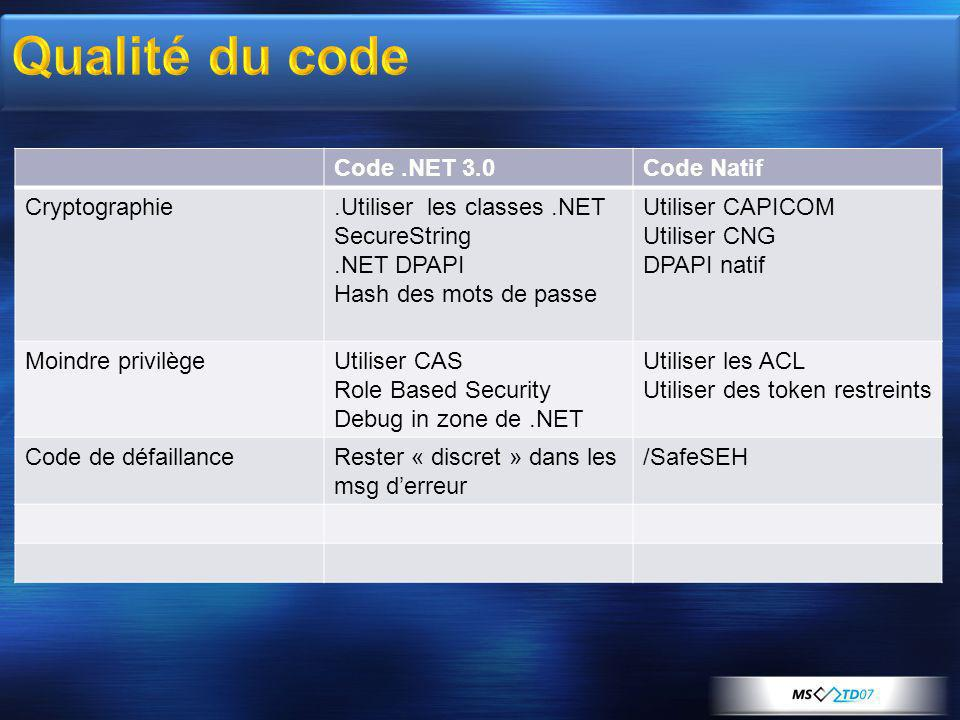 Code.NET 3.0Code Natif Cryptographie.Utiliser les classes.NET SecureString.NET DPAPI Hash des mots de passe Utiliser CAPICOM Utiliser CNG DPAPI natif Moindre privilègeUtiliser CAS Role Based Security Debug in zone de.NET Utiliser les ACL Utiliser des token restreints Code de défaillanceRester « discret » dans les msg derreur /SafeSEH