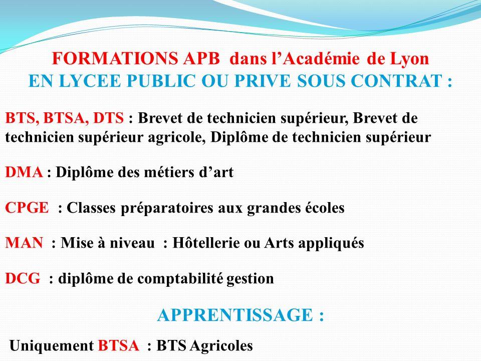 FORMATIONS APB dans lAcadémie de Lyon EN LYCEE PUBLIC OU PRIVE SOUS CONTRAT : BTS, BTSA, DTS : Brevet de technicien supérieur, Brevet de technicien su
