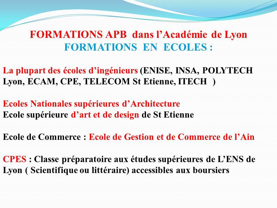 FORMATIONS APB dans lAcadémie de Lyon FORMATIONS EN ECOLES : La plupart des écoles dingénieurs (ENISE, INSA, POLYTECH Lyon, ECAM, CPE, TELECOM St Etie