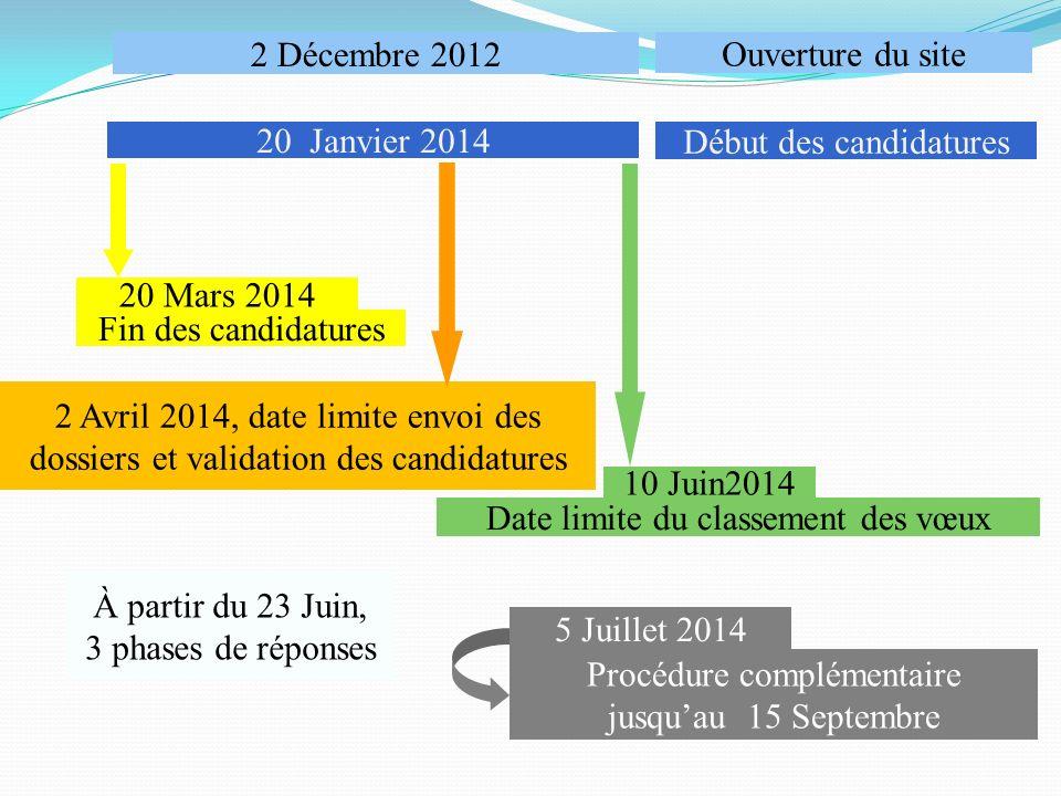 2 Décembre 2012 Ouverture du site 20 Janvier 2014 Début des candidatures 20 Mars 2014 Fin des candidatures 2 Avril 2014, date limite envoi des dossier