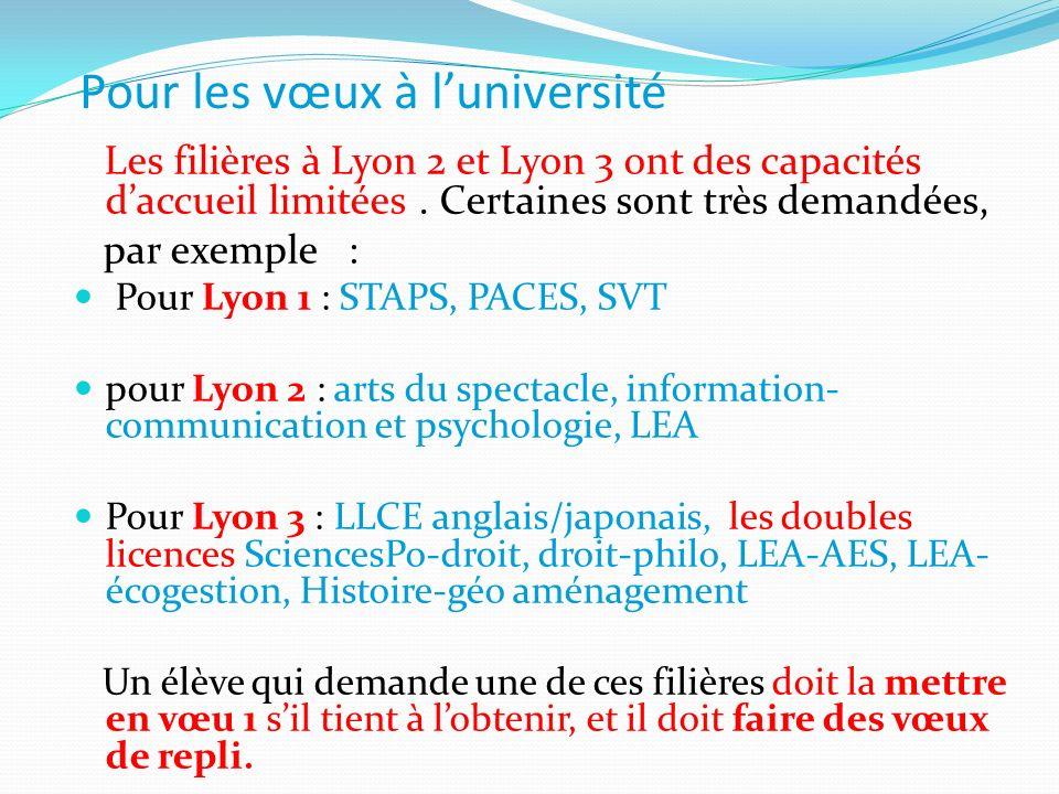 Pour les vœux à luniversité Les filières à Lyon 2 et Lyon 3 ont des capacités daccueil limitées. Certaines sont très demandées, par exemple : Pour Lyo