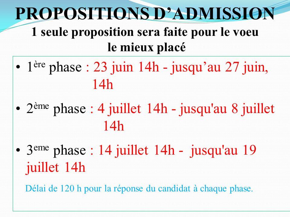 PROPOSITIONS DADMISSION 1 seule proposition sera faite pour le voeu le mieux placé 1 ère phase : 23 juin 14h - jusquau 27 juin, 14h 2 ème phase : 4 ju