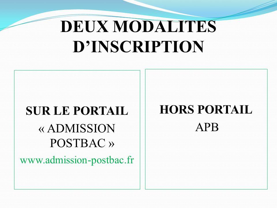 DEUX MODALITES DINSCRIPTION SUR LE PORTAIL « ADMISSION POSTBAC » www.admission-postbac.fr HORS PORTAIL APB