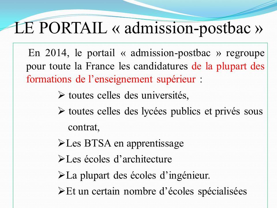 LE PORTAIL « admission-postbac » En 2014, le portail « admission-postbac » regroupe pour toute la France les candidatures de la plupart des formations